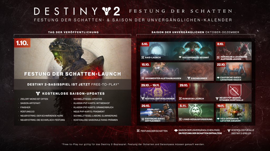 Roadmap zu Destiny 2 Shadowkeep