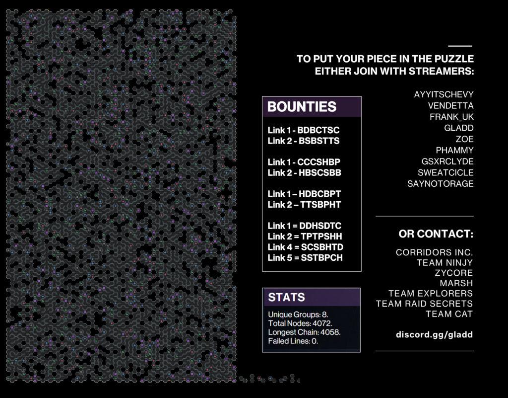 Destiny 2 Korridore der Zeit Karte