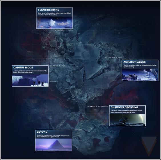 Destiny 2 Erkundung