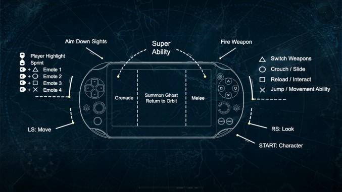 layout_destiny_ps-vita